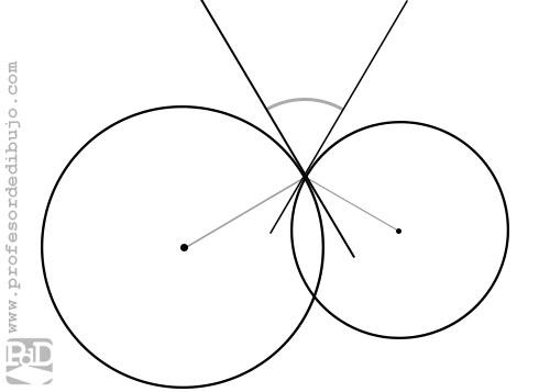 Ángulo entre dos circunferencias secantes