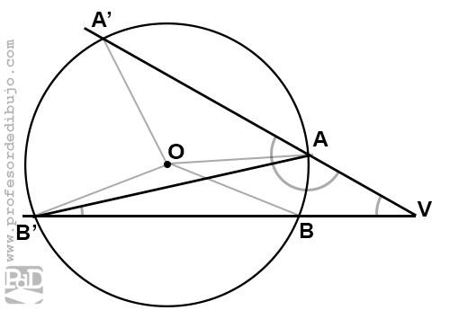 Ángulo exterior a una circunferencia